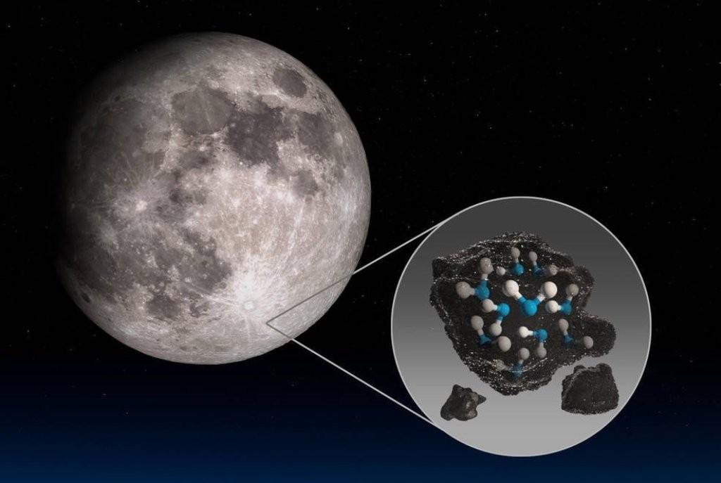 चन्द्रकाे सतहमा पानी रहेको तथ्य सार्वजनिक